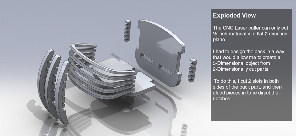 <hr>Exploded View